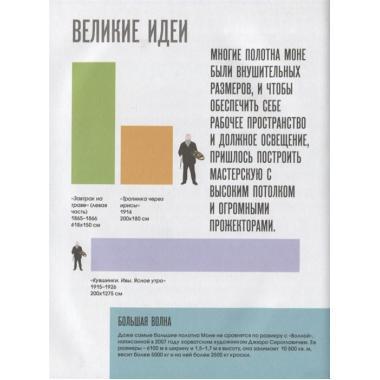 Моне. Биография в инфографике