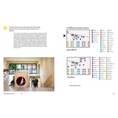 Children's Space: Creative and Child-Friendly Kindergarten Design